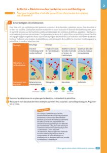 Page-Biotechnologie--travaux-edition-Delagrave-grafatom